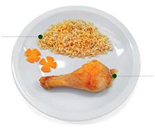 Kako tražiti precizno proteinska dijeta na svoj specifični proizvod usluga